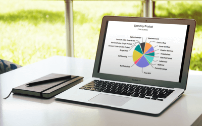 Reporting and Analysis – What you need to know about your own business