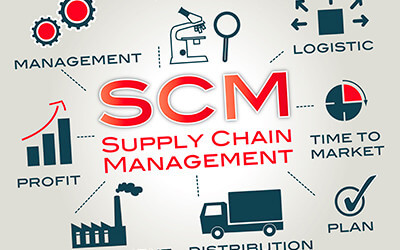 Improve your Supply Chain Management