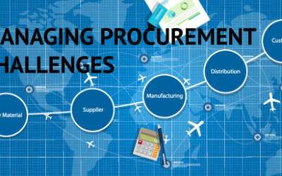 Procurement Challenges and How to Manage Them