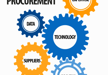 automating procurement infographic