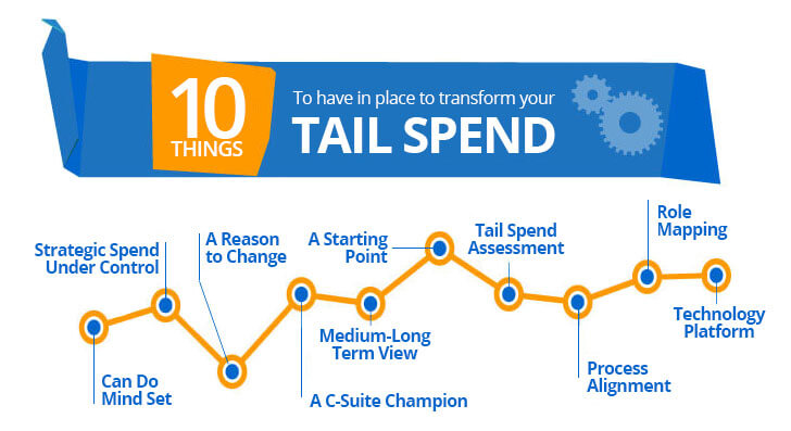10 things you should have in place to transform your tail spend