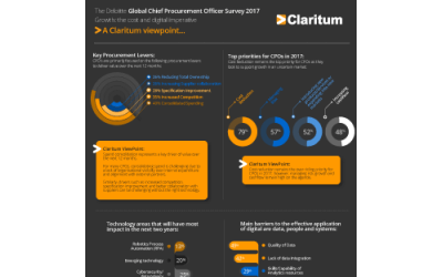 The Deloitte Global Chief Procurement Officer Survey 2017 – A Claritum viewpoint…