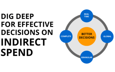 Dig Deep for Effective Decisions on Indirect Spend
