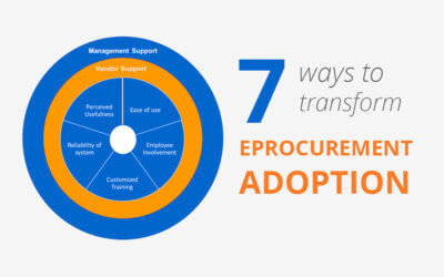 7 ways to transform eProcurement adoption