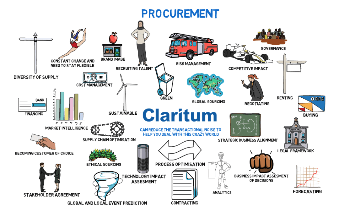 The Crazy World of Procurement